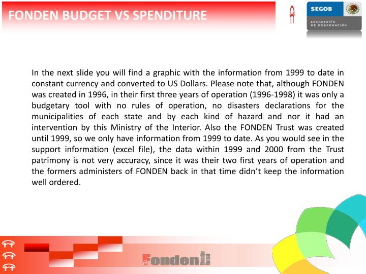 FONDEN BUDGET VS SPENDITURE