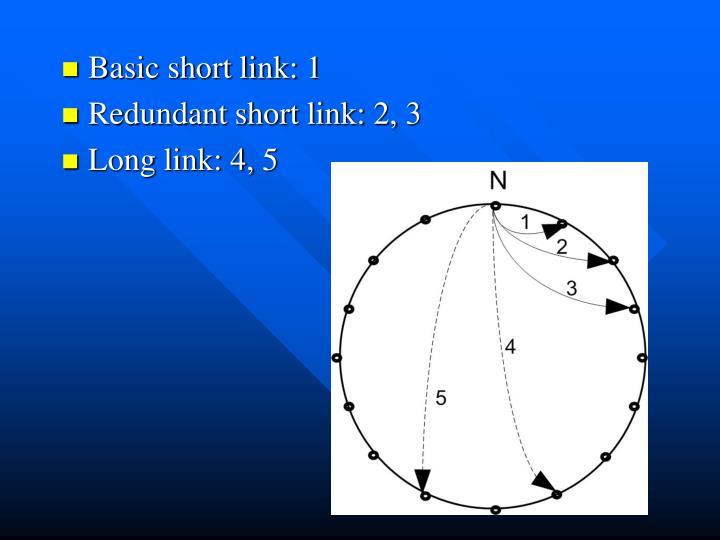 Basic short link: 1