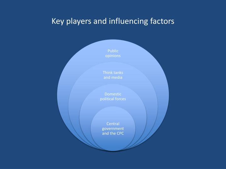 Key players and influencing factors