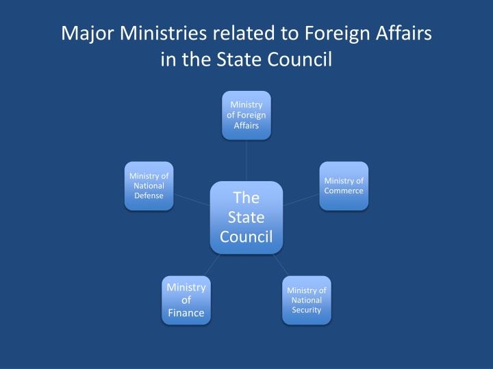 Major Ministries related to Foreign Affairs