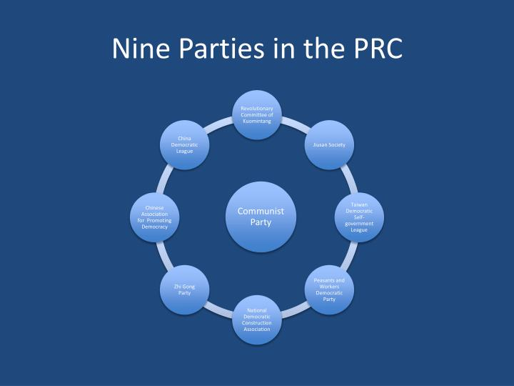 Nine Parties in the PRC