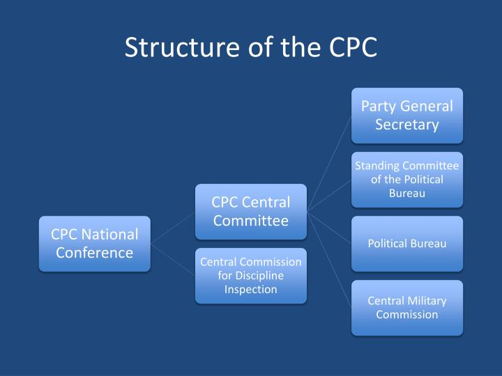 Structure of the CP