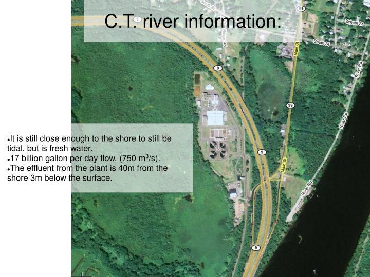 C.T. river information: