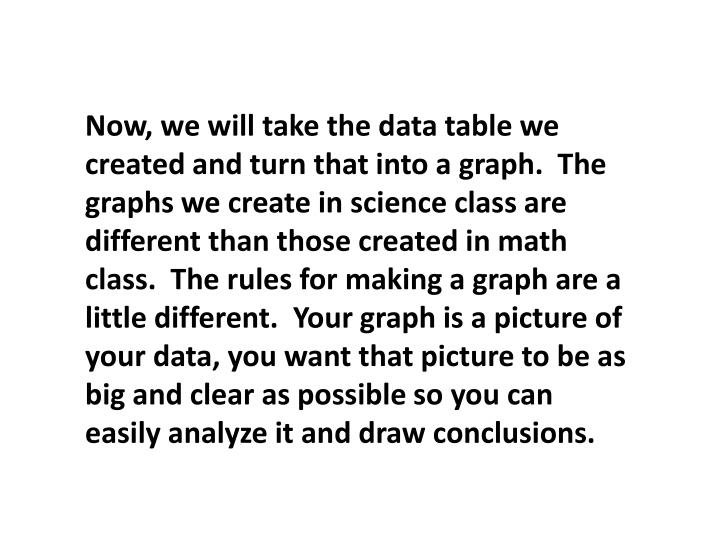 Now, we will take the data table we created and turn that into a graph.  The graphs we create in science class are different than those created in math class.  The rules for making a graph are a little different.  Your graph is a picture of your data, you want that picture to be as big and clear as possible so you can easily analyze it and draw conclusions.