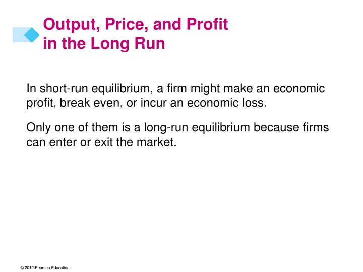 Output price and profit in the long run