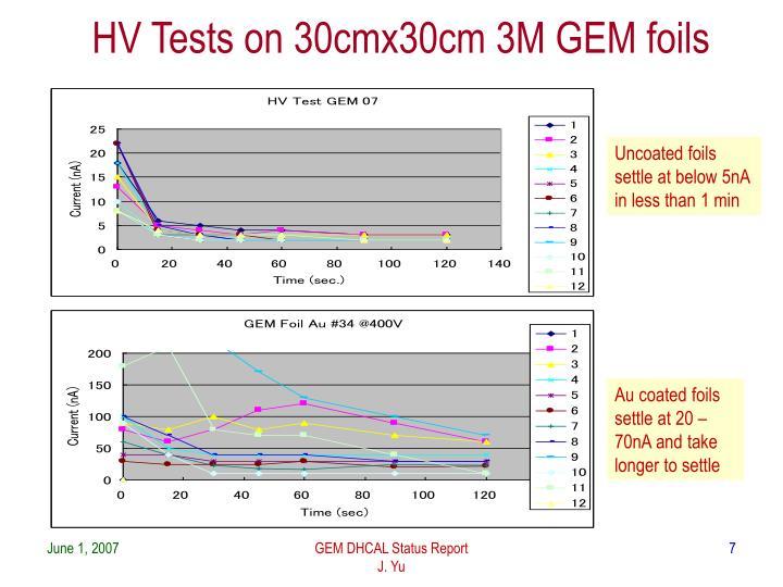 HV Tests on 30cmx30cm 3M GEM foils