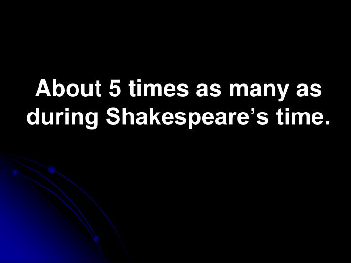 About 5 times as many as during Shakespeare's time.