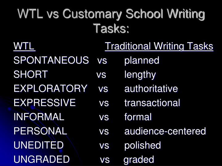 WTL vs Customary School Writing Tasks: