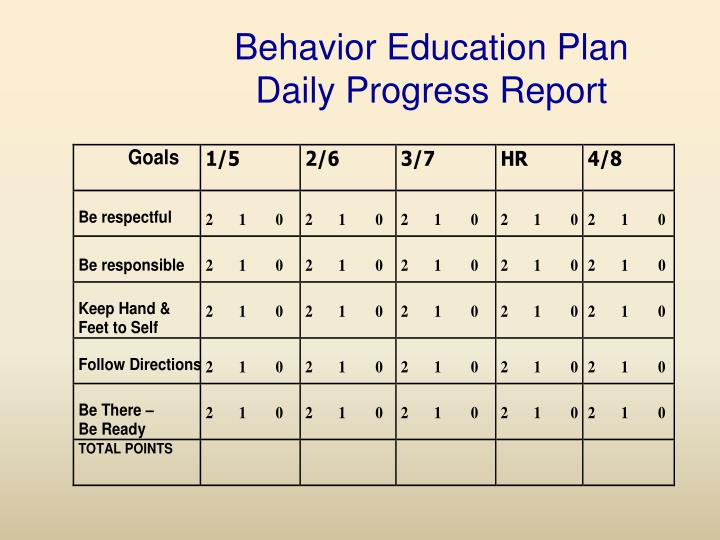 Behavior Education Plan