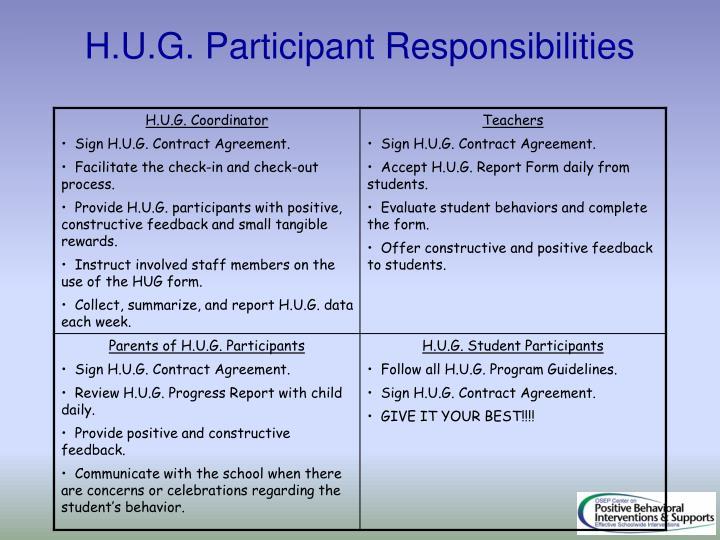 H.U.G. Participant Responsibilities