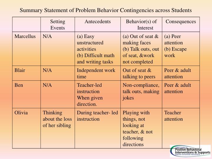 Summary Statement of Problem Behavior Contingencies across Students