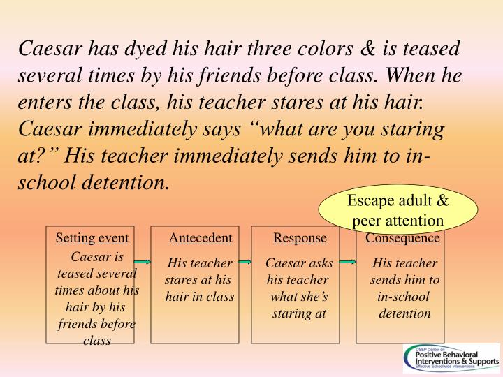 "Caesar has dyed his hair three colors & is teased several times by his friends before class. When he enters the class, his teacher stares at his hair. Caesar immediately says ""what are you staring at?"" His teacher immediately sends him to in-school detention."