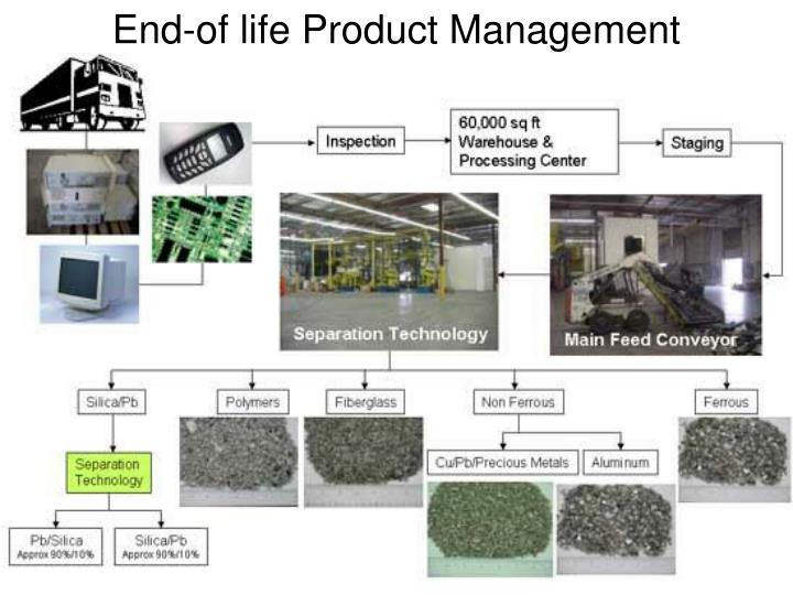 End-of life Product Management