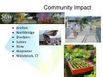 partnerships communities