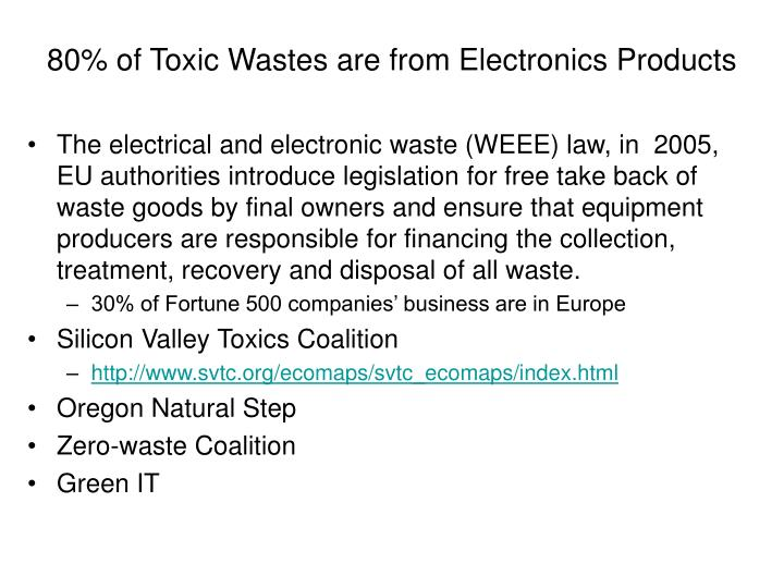 80% of Toxic Wastes are from Electronics Products