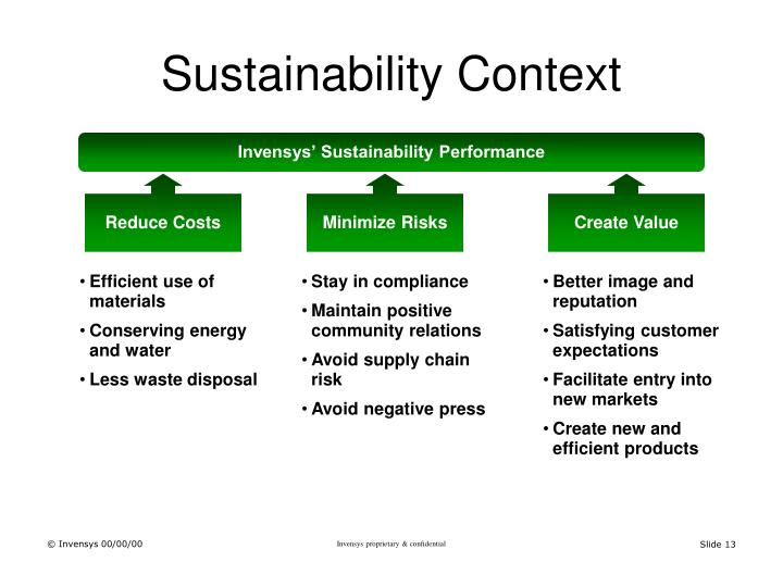 Sustainability Context