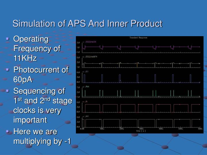 Simulation of APS And Inner Product