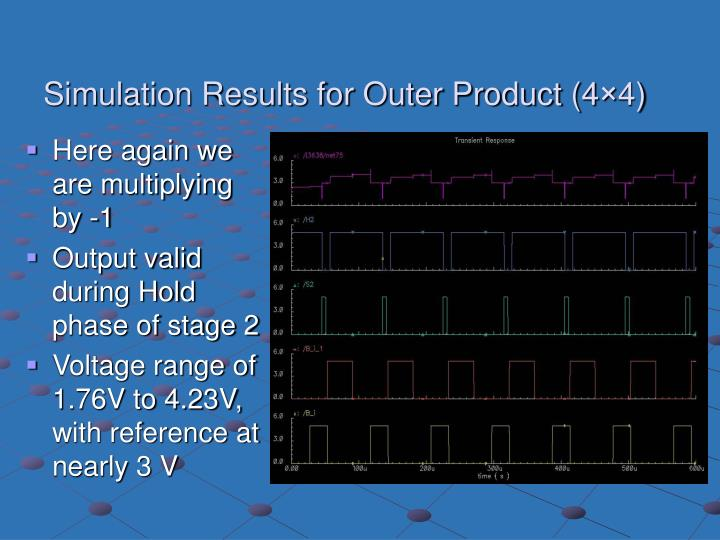 Simulation Results for Outer Product (4