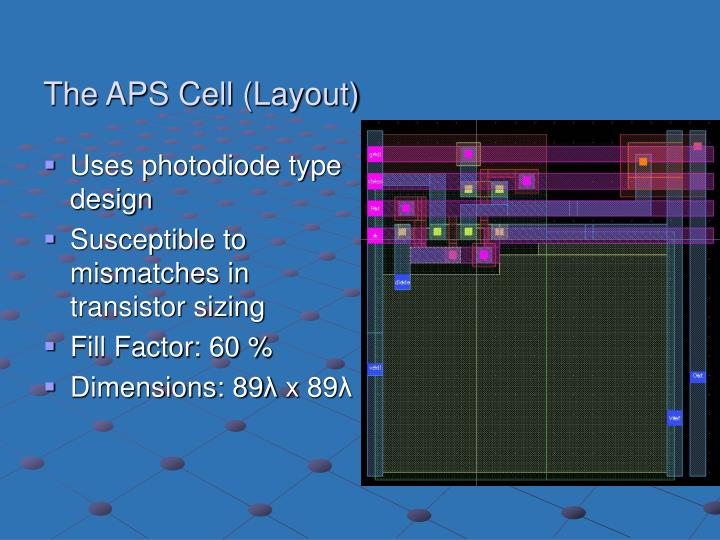 The APS Cell (Layout)