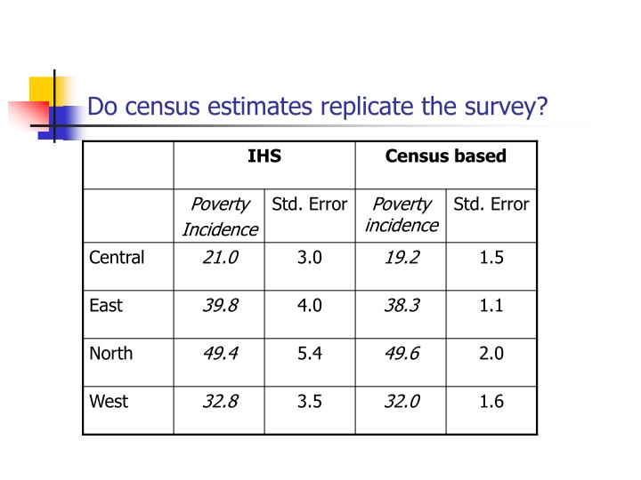 Do census estimates replicate the survey?