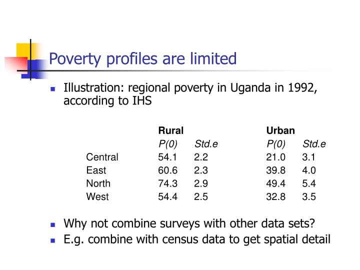 Poverty profiles are limited1