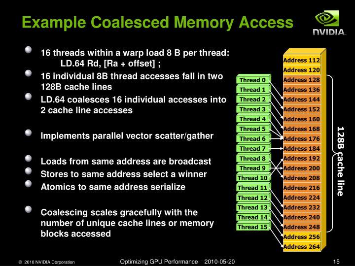 Example Coalesced Memory Access