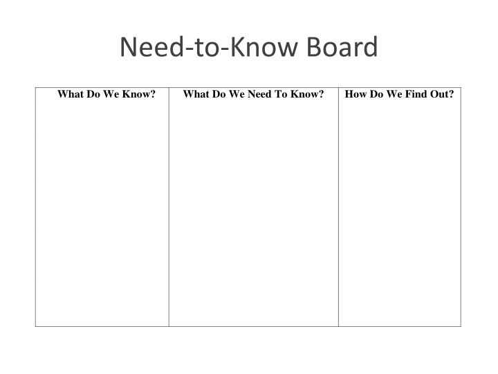 Need-to-Know Board