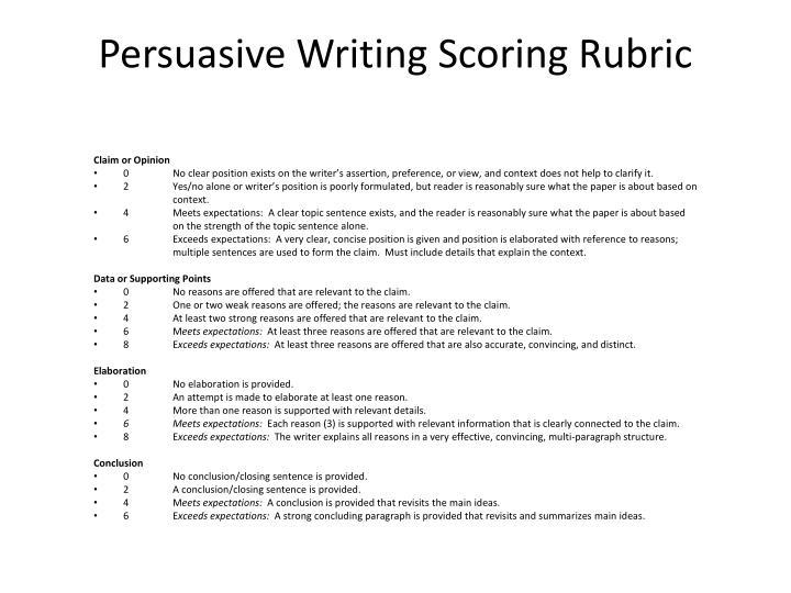 Persuasive Writing Scoring Rubric