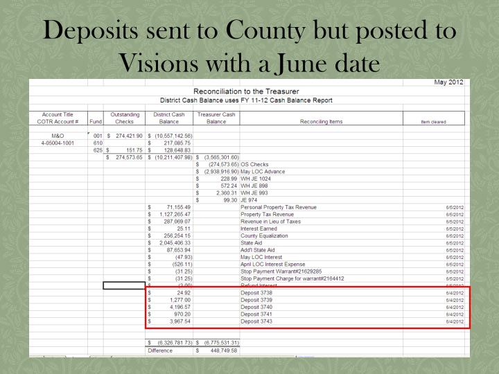 Deposits sent to County but posted to Visions with a June date