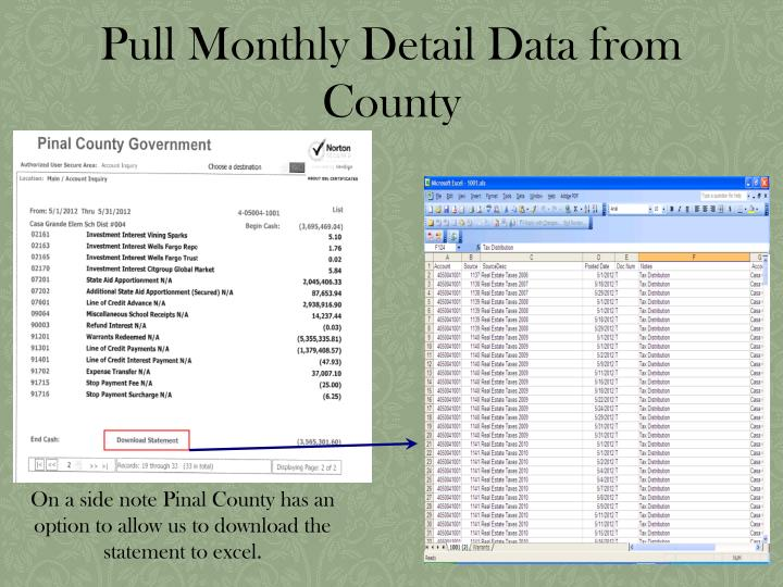 Pull Monthly Detail Data from County