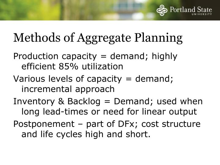 Methods of Aggregate Planning