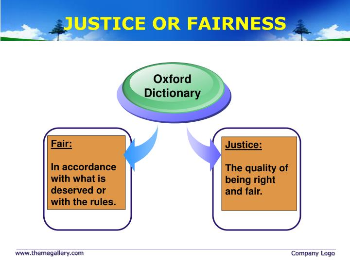 JUSTICE OR FAIRNESS