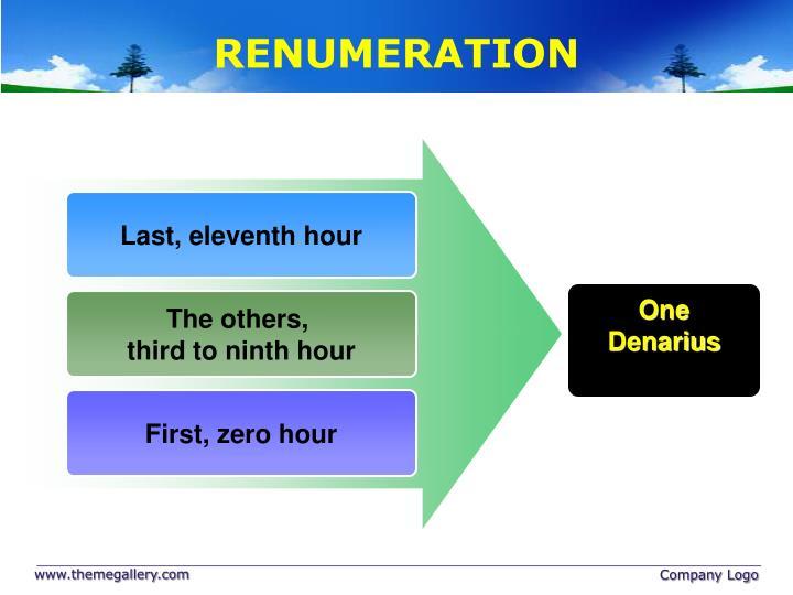 RENUMERATION