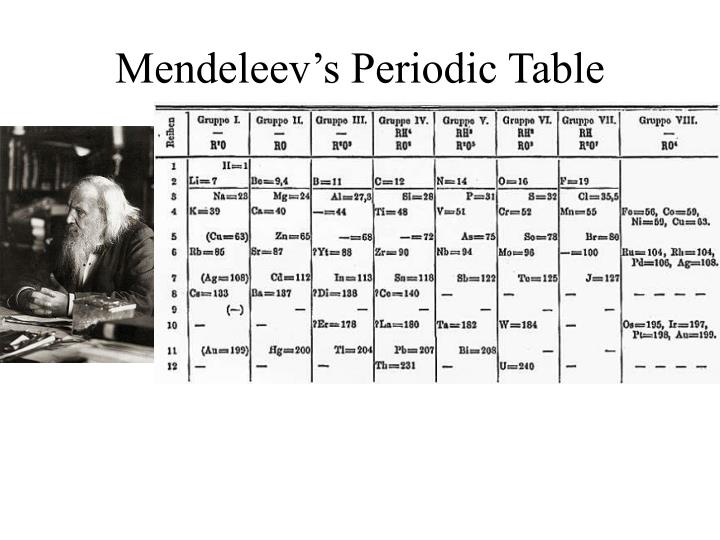 Mendeleev s periodic table
