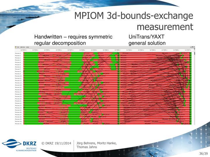 MPIOM 3d-bounds-exchange measurement