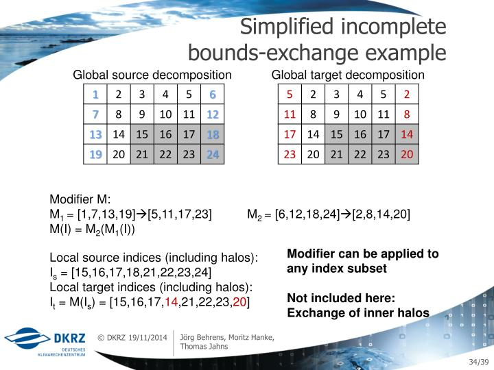 Simplified incomplete bounds-exchange example
