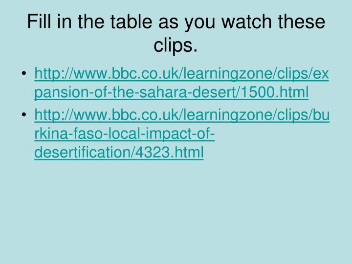 Fill in the table as you watch these clips.