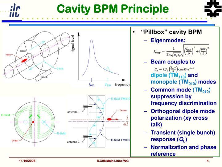 Cavity BPM Principle