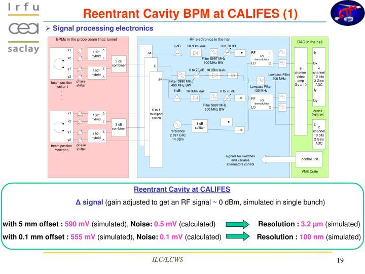 Reentrant Cavity BPM at CALIFES (1)