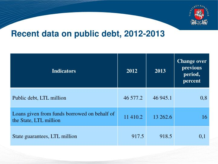 Recent data on public debt, 2012-2013