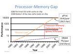 processor memory gap