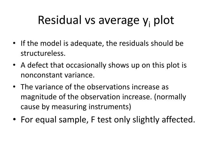 Residual vs average y