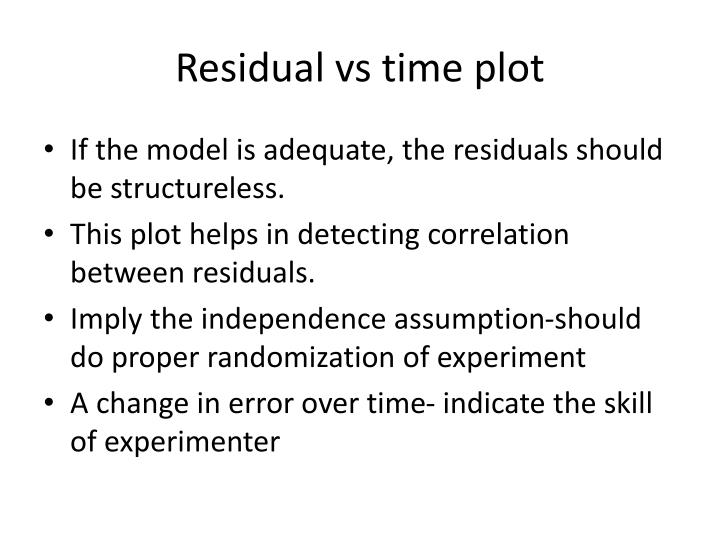 Residual vs time plot