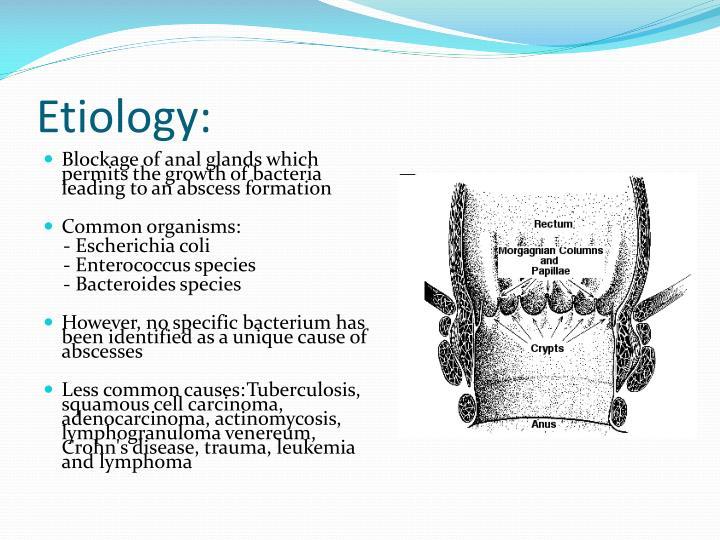 Etiology: