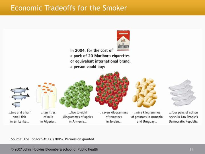 Economic Tradeoffs for the Smoker
