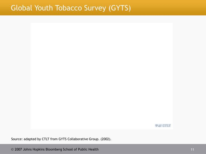 Global Youth Tobacco Survey (GYTS)