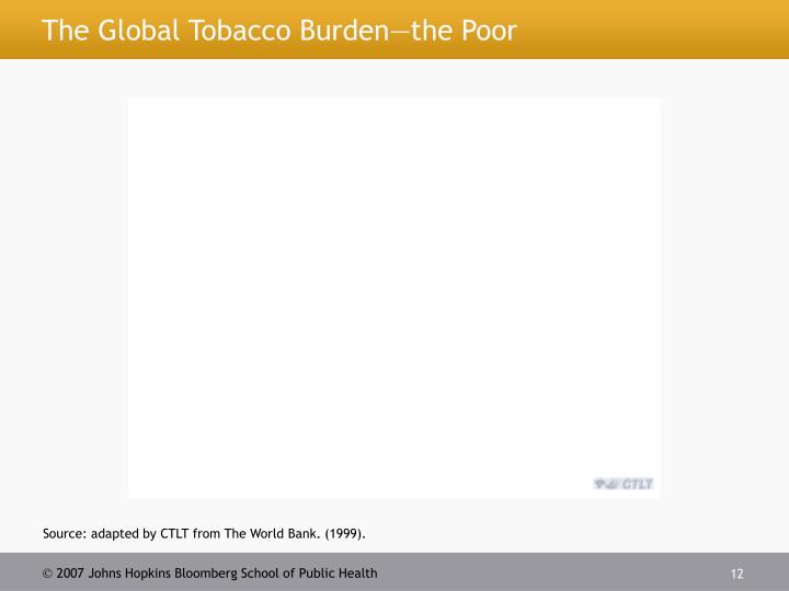 The Global Tobacco Burden—the Poor