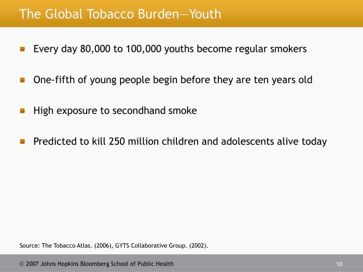 The Global Tobacco Burden—Youth