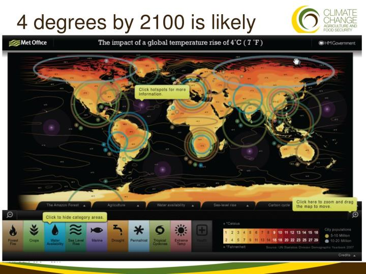 4 degrees by 2100 is likely