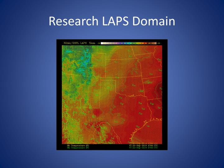Research LAPS Domain